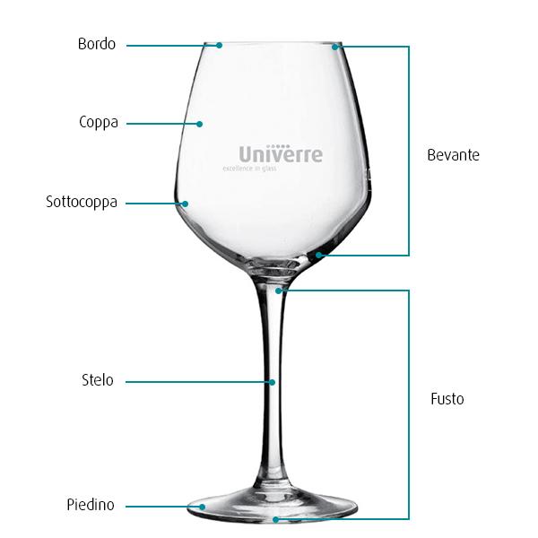 Quale bicchiere di vino per quale vino?